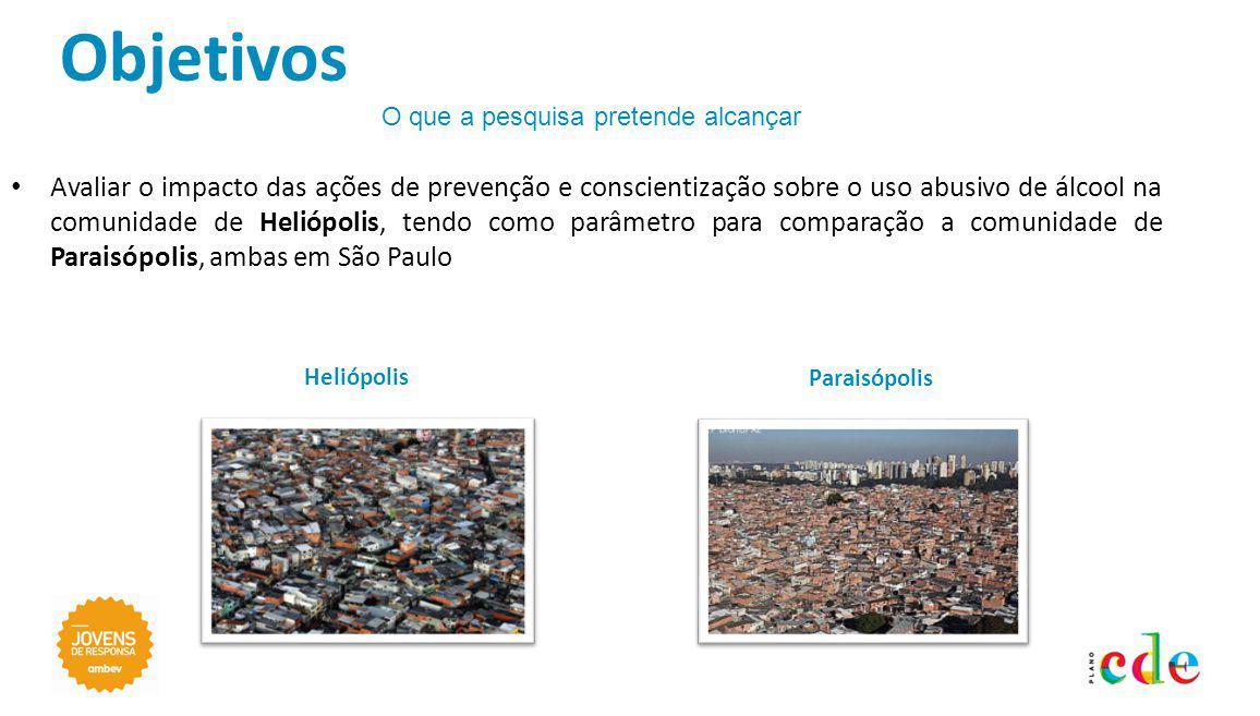 O que a pesquisa pretende alcançar Avaliar o impacto das ações de prevenção e conscientização sobre o uso abusivo de álcool na comunidade de Heliópolis, tendo como parâmetro para comparação a comunidade de Paraisópolis, ambas em São Paulo Objetivos Heliópolis Paraisópolis