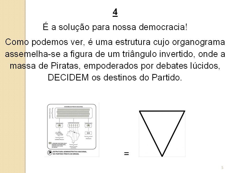 26 facebook.com/medeyer http://social.partidopirata.org/profile/mede yer http://social.partidopirata.org/diretorio- nacional/textos-livres/manifesto-chaos @Medeyer wpp: 96 81090960: