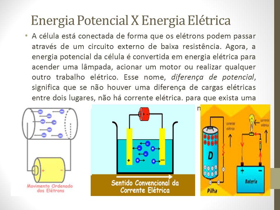 Energia Potencial X Energia Elétrica A célula está conectada de forma que os elétrons podem passar através de um circuito externo de baixa resistência.