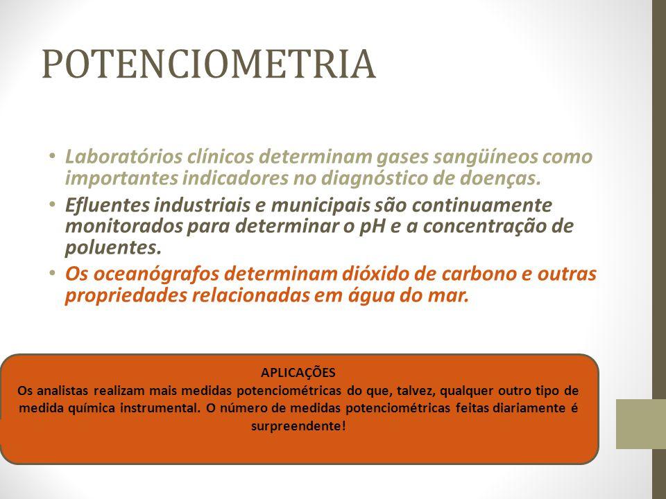 POTENCIOMETRIA Laboratórios clínicos determinam gases sangüíneos como importantes indicadores no diagnóstico de doenças.