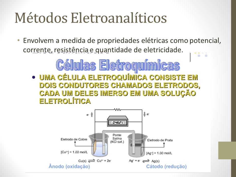 Métodos Eletroanalíticos Envolvem a medida de propriedades elétricas como potencial, corrente, resistência e quantidade de eletricidade.