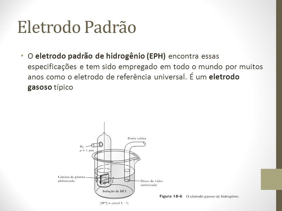 Eletrodo Padrão O eletrodo padrão de hidrogênio (EPH) encontra essas especificações e tem sido empregado em todo o mundo por muitos anos como o eletrodo de referência universal.