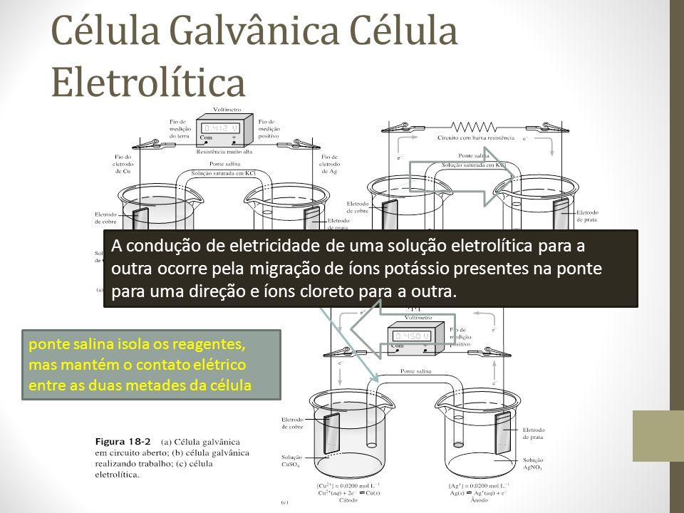 Célula Galvânica Célula Eletrolítica A condução de eletricidade de uma solução eletrolítica para a outra ocorre pela migração de íons potássio presentes na ponte para uma direção e íons cloreto para a outra.