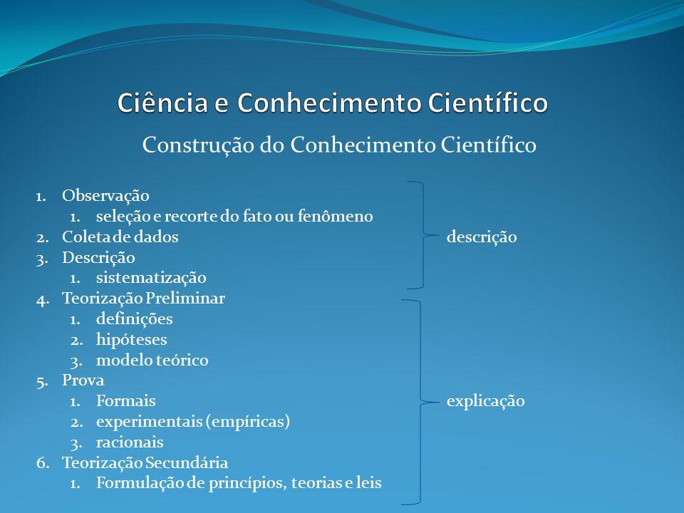 Construção do Conhecimento Científico 1.Observação 1.seleção e recorte do fato ou fenômeno 2.Coleta de dadosdescrição 3.Descrição 1.sistematização 4.T