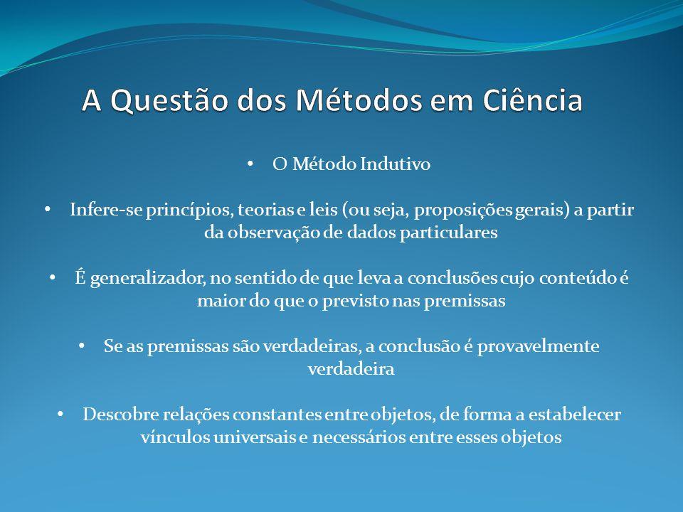O Método Indutivo Infere-se princípios, teorias e leis (ou seja, proposições gerais) a partir da observação de dados particulares É generalizador, no