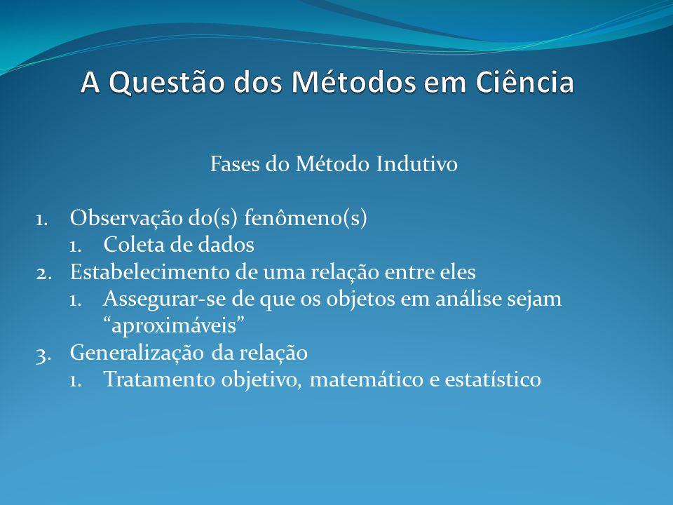 Fases do Método Indutivo 1.Observação do(s) fenômeno(s) 1.Coleta de dados 2.Estabelecimento de uma relação entre eles 1.Assegurar-se de que os objetos