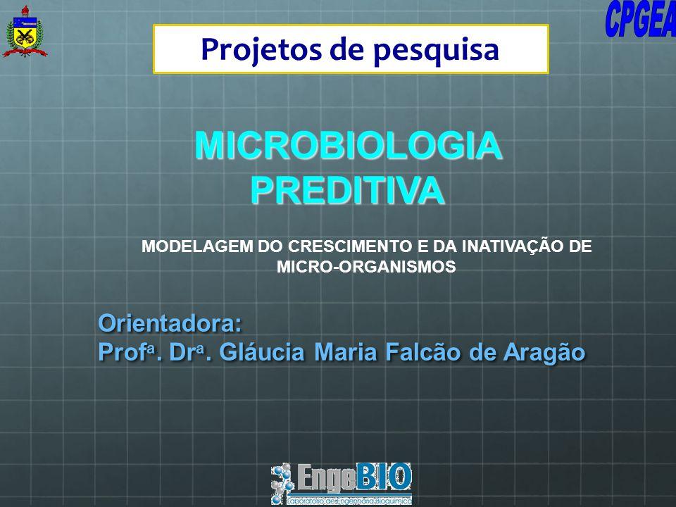 MICROBIOLOGIA PREDITIVA Orientadora: Prof a. Dr a. Gláucia Maria Falcão de Aragão MODELAGEM DO CRESCIMENTO E DA INATIVAÇÃO DE MICRO-ORGANISMOS Projeto
