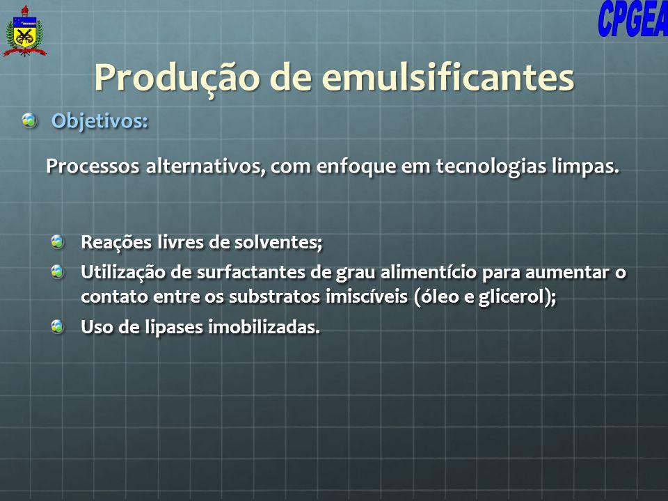 Objetivos: Processos alternativos, com enfoque em tecnologias limpas. Reações livres de solventes; Utilização de surfactantes de grau alimentício para