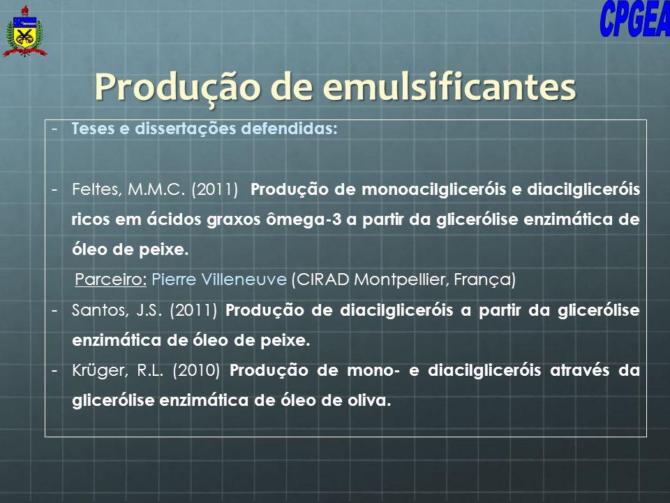 - Teses e dissertações defendidas: -Feltes, M.M.C. (2011) Produção de monoacilgliceróis e diacilgliceróis ricos em ácidos graxos ômega-3 a partir da g
