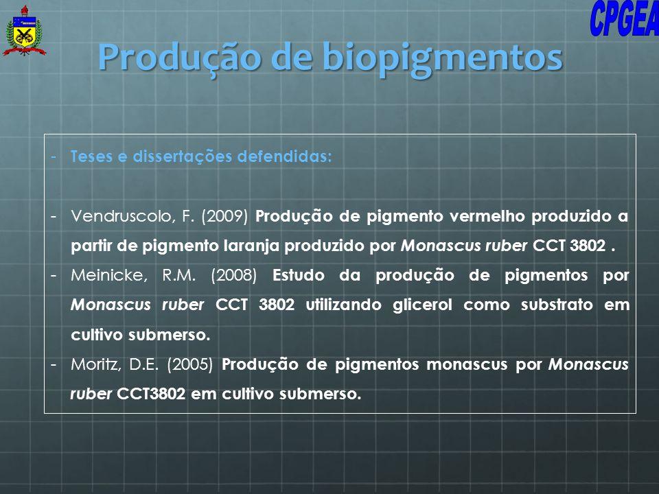 - Teses e dissertações defendidas: -Vendruscolo, F. (2009) Produção de pigmento vermelho produzido a partir de pigmento laranja produzido por Monascus