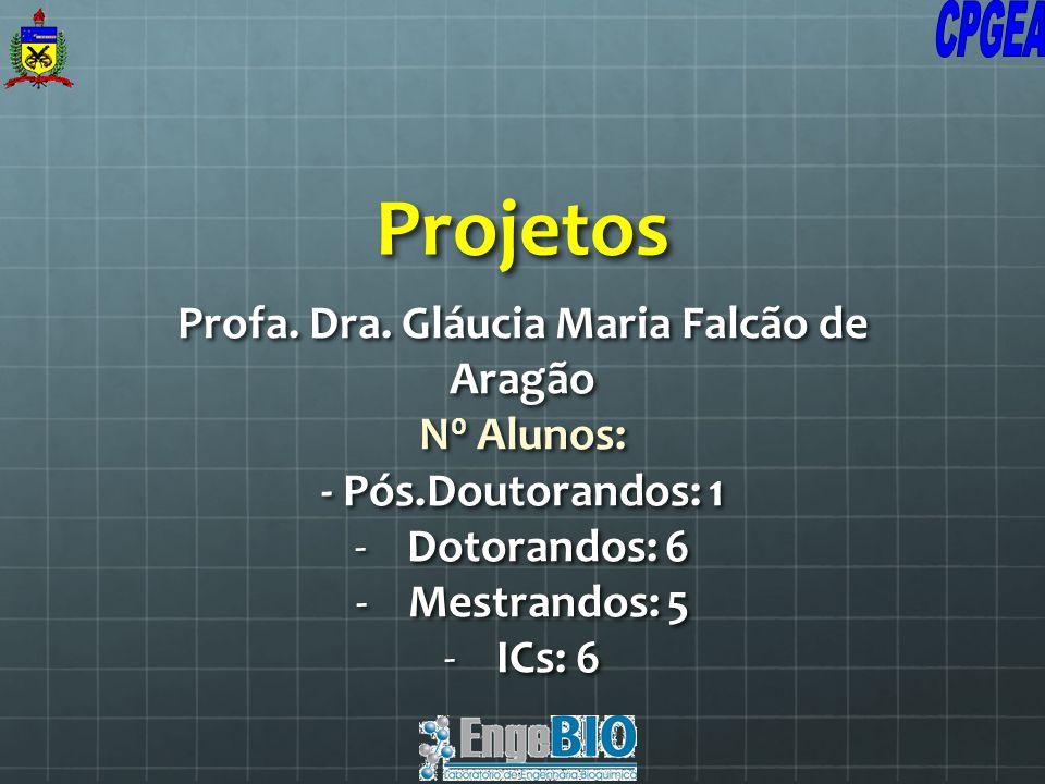 Projetos Profa. Dra. Gláucia Maria Falcão de Aragão N 0 Alunos: - Pós.Doutorandos: 1 -Dotorandos: 6 -Mestrandos: 5 -ICs: 6