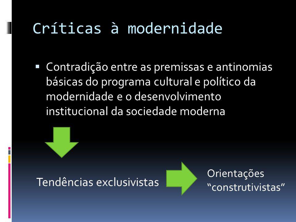 Críticas à modernidade Contradição entre as premissas e antinomias básicas do programa cultural e político da modernidade e o desenvolvimento instituc