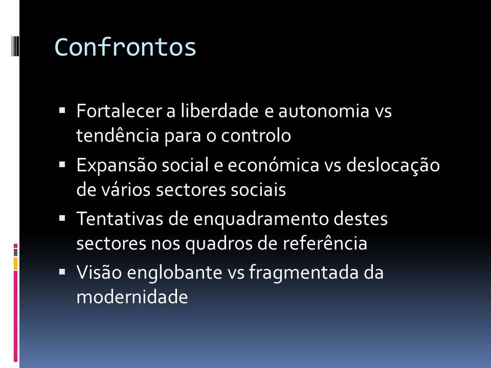 Confrontos Fortalecer a liberdade e autonomia vs tendência para o controlo Expansão social e económica vs deslocação de vários sectores sociais Tentat