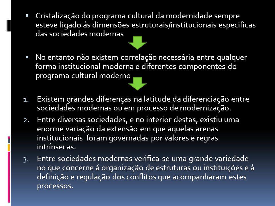 Cristalização do programa cultural da modernidade sempre esteve ligado ás dimensões estruturais/institucionais especificas das sociedades modernas No
