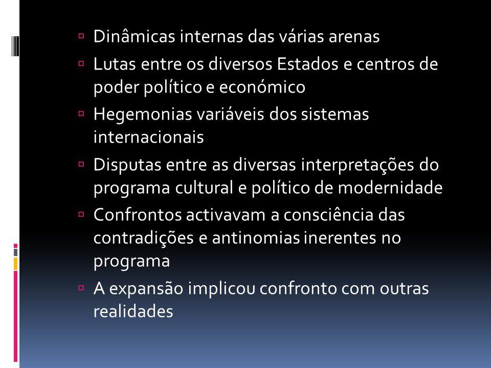 Dinâmicas internas das várias arenas Lutas entre os diversos Estados e centros de poder político e económico Hegemonias variáveis dos sistemas interna