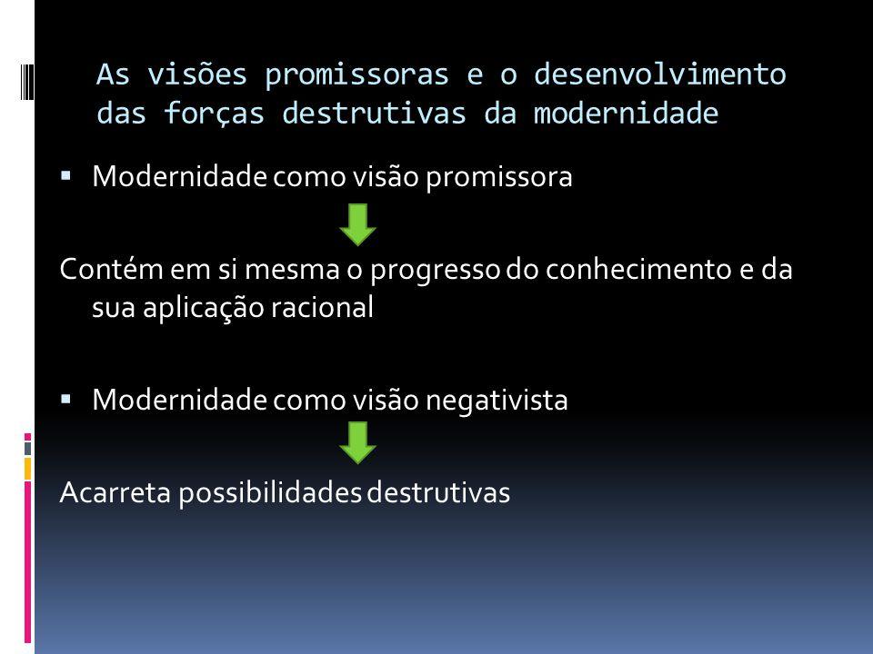 As visões promissoras e o desenvolvimento das forças destrutivas da modernidade Modernidade como visão promissora Contém em si mesma o progresso do co