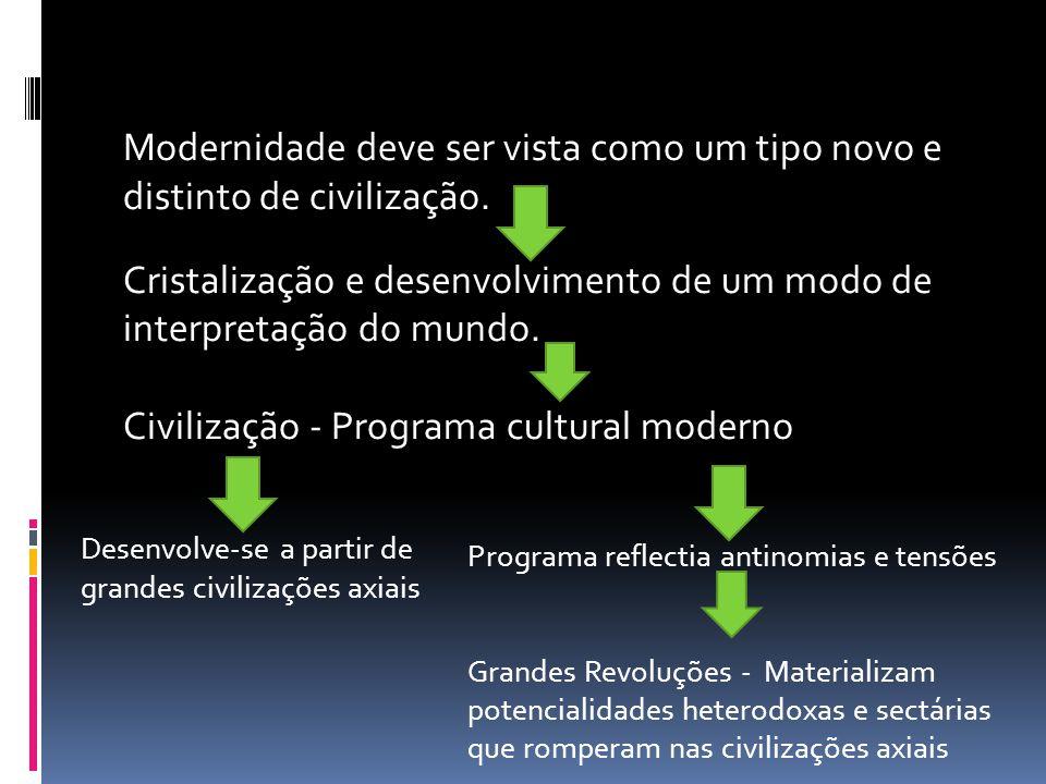 Modernidade deve ser vista como um tipo novo e distinto de civilização. Cristalização e desenvolvimento de um modo de interpretação do mundo. Civiliza