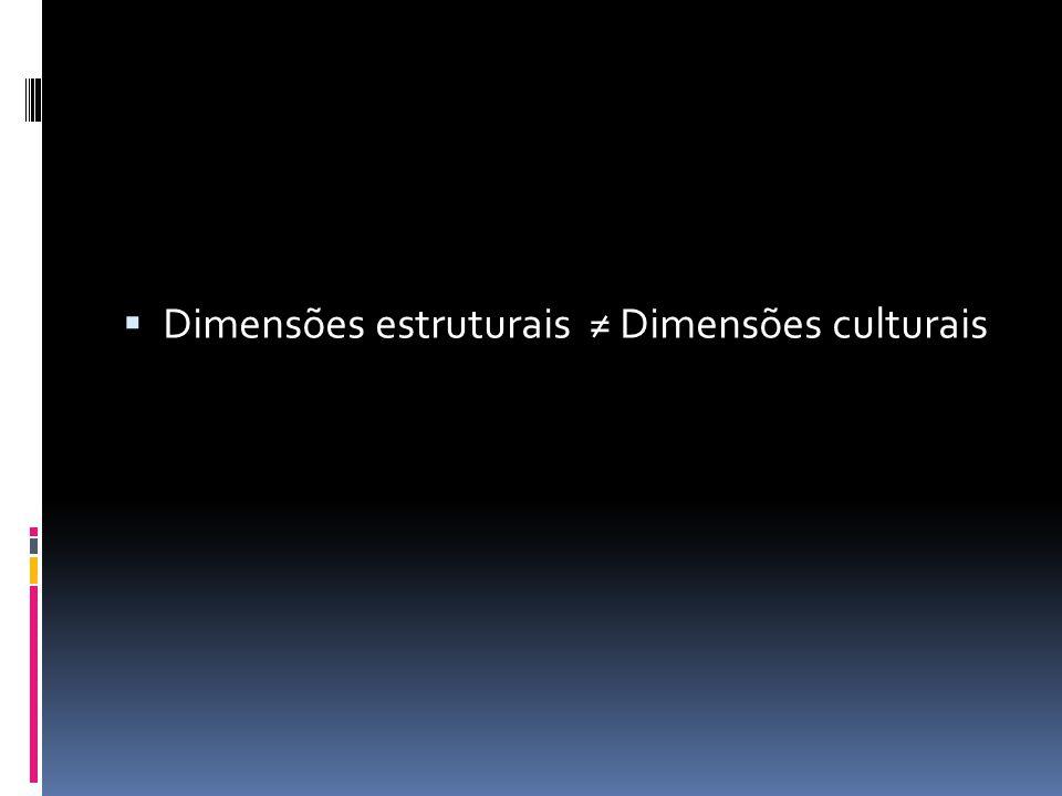 Dimensões estruturais Dimensões culturais