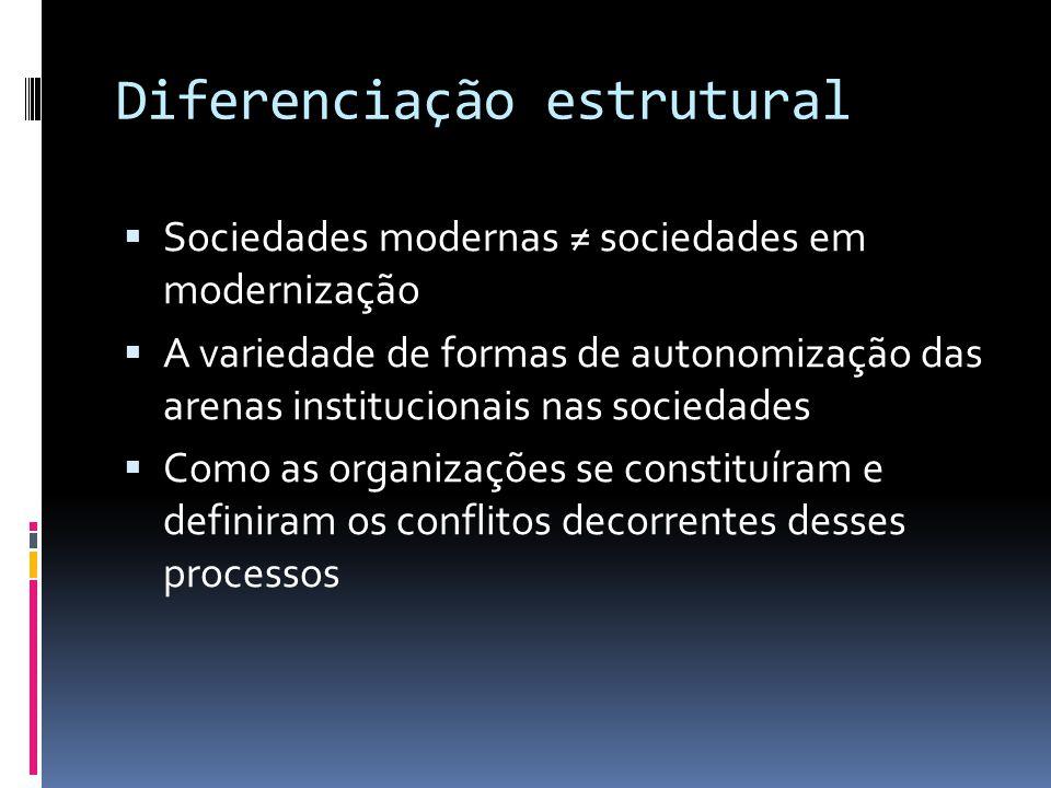 Diferenciação estrutural Sociedades modernas sociedades em modernização A variedade de formas de autonomização das arenas institucionais nas sociedade