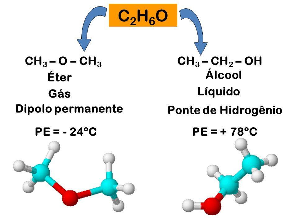 C2H6OC2H6O CH 3 – O – CH 3 CH 3 – CH 2 – OH Éter Álcool Gás Líquido Dipolo permanente Ponte de Hidrogênio PE = - 24ºCPE = + 78ºC