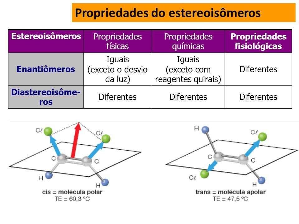 Propriedades do estereoisômeros EstereoisômerosPropriedades físicas Propriedades químicas Propriedades fisiológicas Enantiômeros Iguais (exceto o desvio da luz) Iguais (exceto com reagentes quirais) Diferentes Diastereoisôme- ros Diferentes