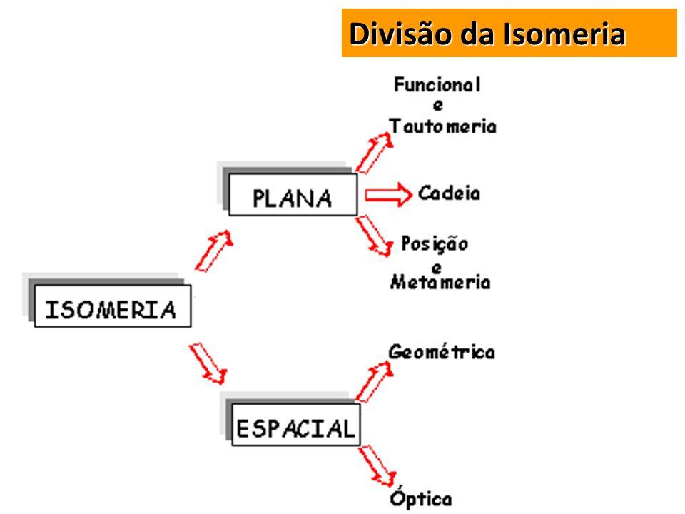 Classificação Divisão da Isomeria