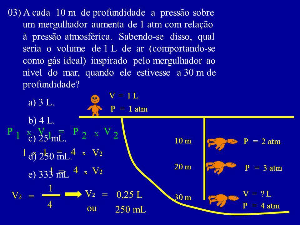 03) A cada 10 m de profundidade a pressão sobre um mergulhador aumenta de 1 atm com relação à pressão atmosférica.