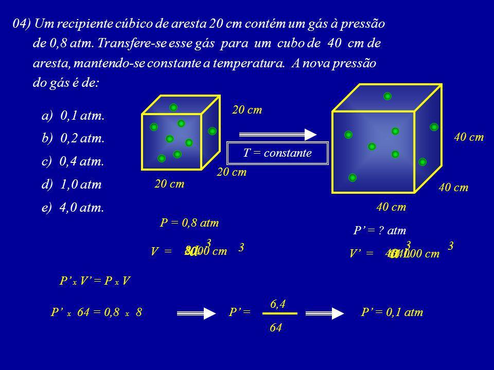 04) Um recipiente cúbico de aresta 20 cm contém um gás à pressão de 0,8 atm.