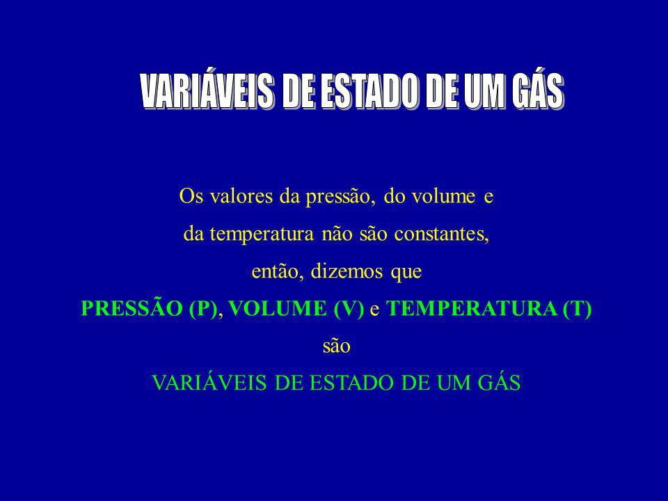 Os valores da pressão, do volume e da temperatura não são constantes, então, dizemos que PRESSÃO (P), VOLUME (V) e TEMPERATURA (T) são VARIÁVEIS DE ESTADO DE UM GÁS