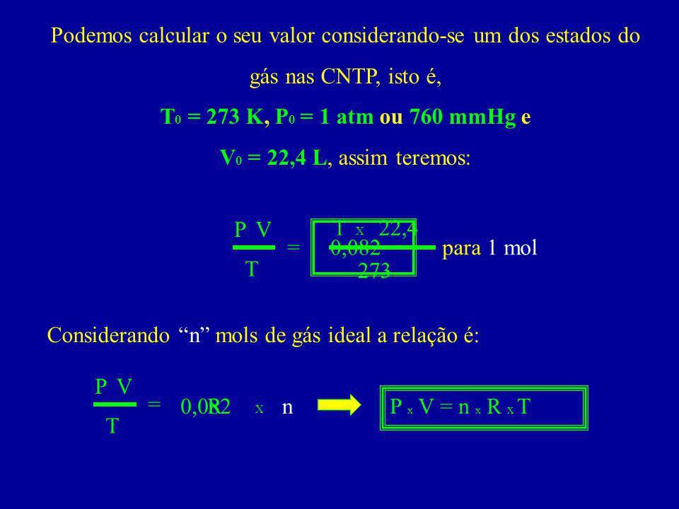 Podemos calcular o seu valor considerando-se um dos estados do gás nas CNTP, isto é, T 0 = 273 K, P 0 = 1 atm ou 760 mmHg e V 0 = 22,4 L, assim teremos: PV T = 122,4 273 X 0,082 para 1 mol Considerando n mols de gás ideal a relação é: PV T = nR X 0,082 P x V = n x R x T