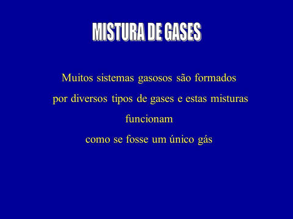 Muitos sistemas gasosos são formados por diversos tipos de gases e estas misturas funcionam como se fosse um único gás