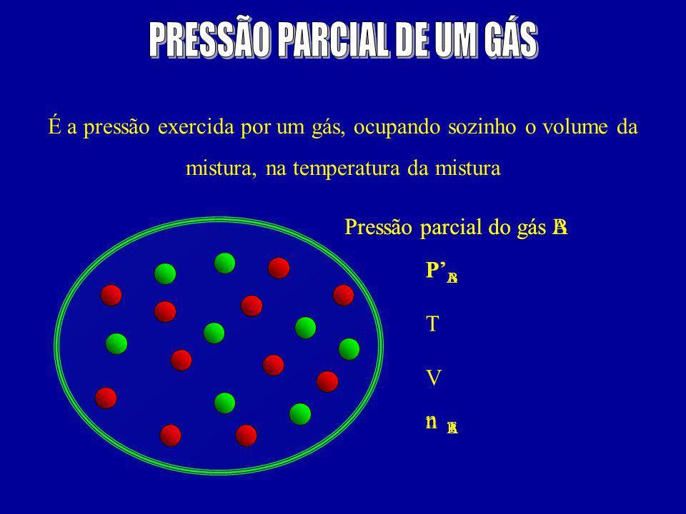 É a pressão exercida por um gás, ocupando sozinho o volume da mistura, na temperatura da mistura P A n A P B n T n B P T V Pressão parcial do gás APressão parcial do gás B