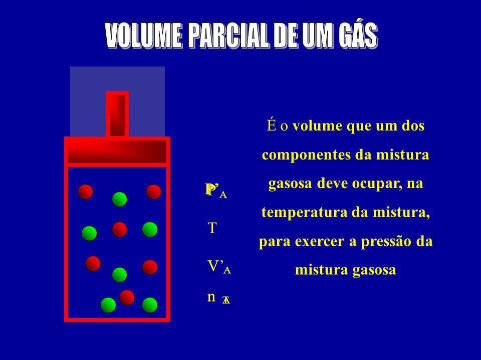 P A n A P T n A P T V V É o volume que um dos componentes da mistura gasosa deve ocupar, na temperatura da mistura, para exercer a pressão da mistura gasosa