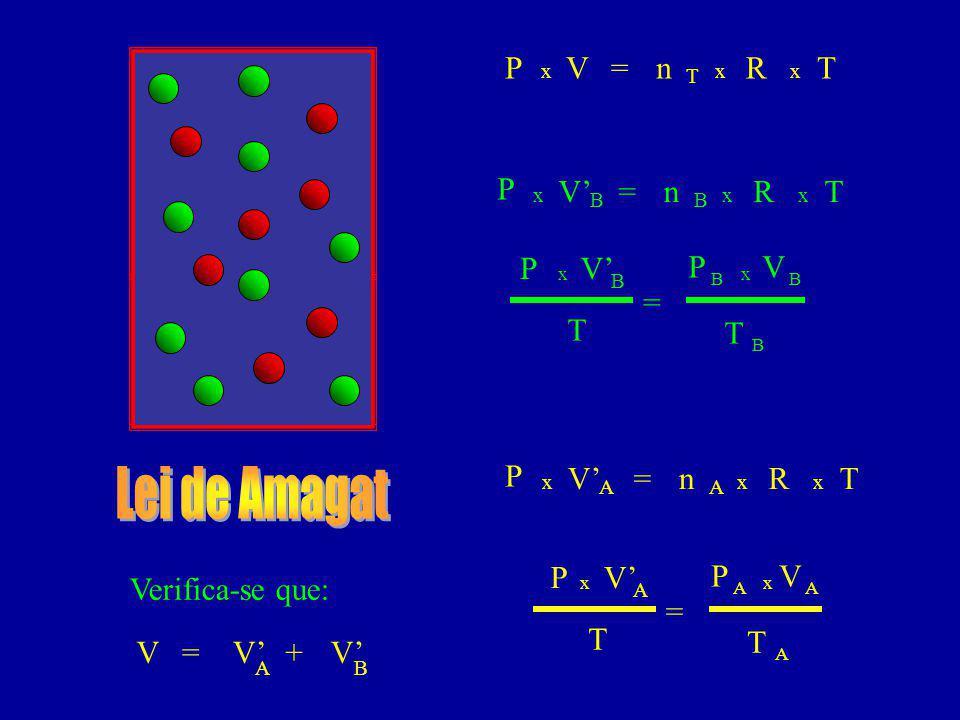 P A =n x T A PTV xx R =n x A TV xx R B P =n x B TV xx R V T = V T P P A xx A A B V T = V T P P B xx B B Verifica-se que: =VVV AB +