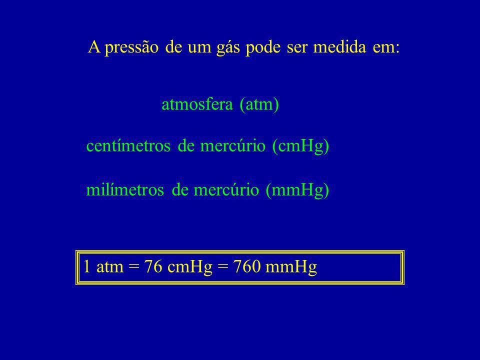A pressão de um gás pode ser medida em: 1 atm = 76 cmHg = 760 mmHg centímetros de mercúrio (cmHg) atmosfera (atm) milímetros de mercúrio (mmHg)