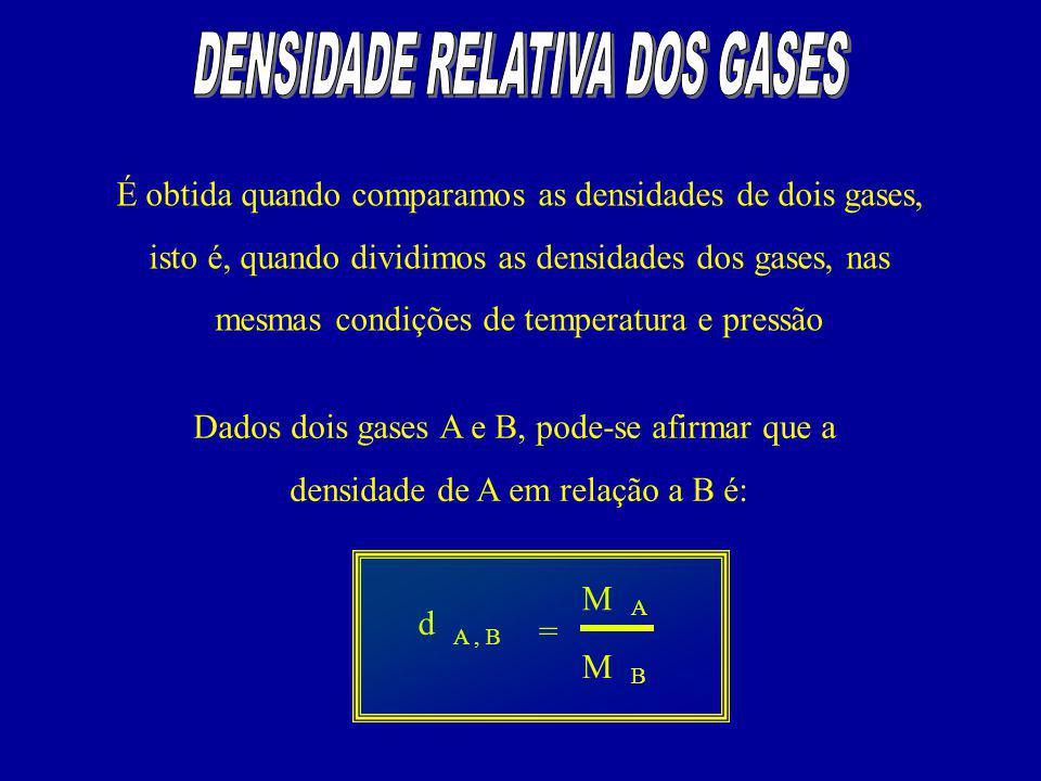 É obtida quando comparamos as densidades de dois gases, isto é, quando dividimos as densidades dos gases, nas mesmas condições de temperatura e pressão Dados dois gases A e B, pode-se afirmar que a densidade de A em relação a B é: d M A = M B A, B