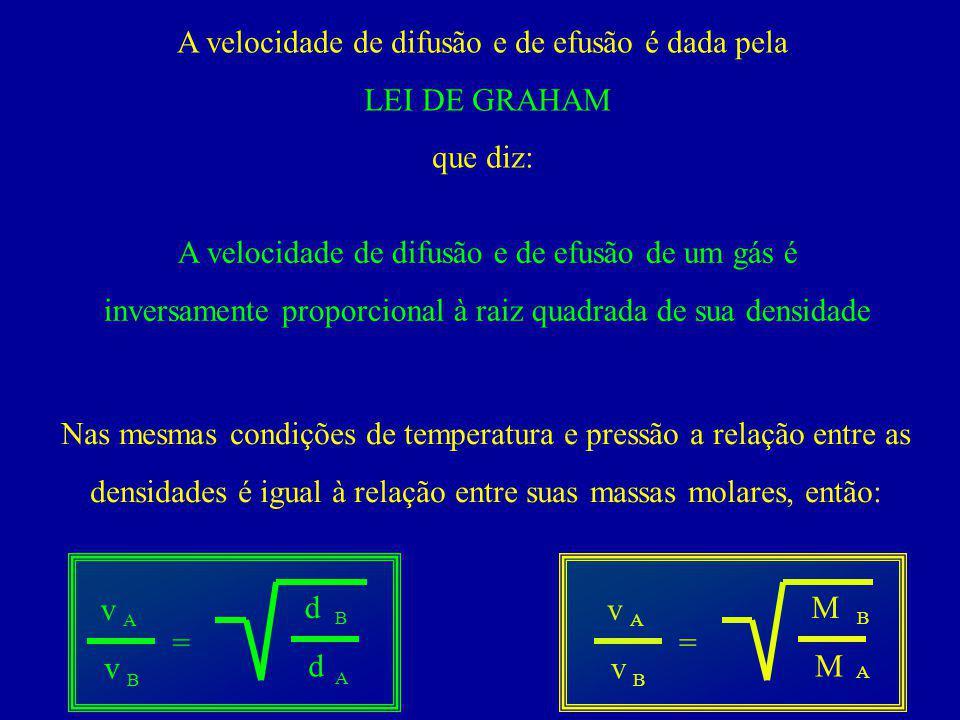 A velocidade de difusão e de efusão é dada pela LEI DE GRAHAM que diz: A velocidade de difusão e de efusão de um gás é inversamente proporcional à raiz quadrada de sua densidade = v v A B d d B A Nas mesmas condições de temperatura e pressão a relação entre as densidades é igual à relação entre suas massas molares, então: = v v A B M M B A