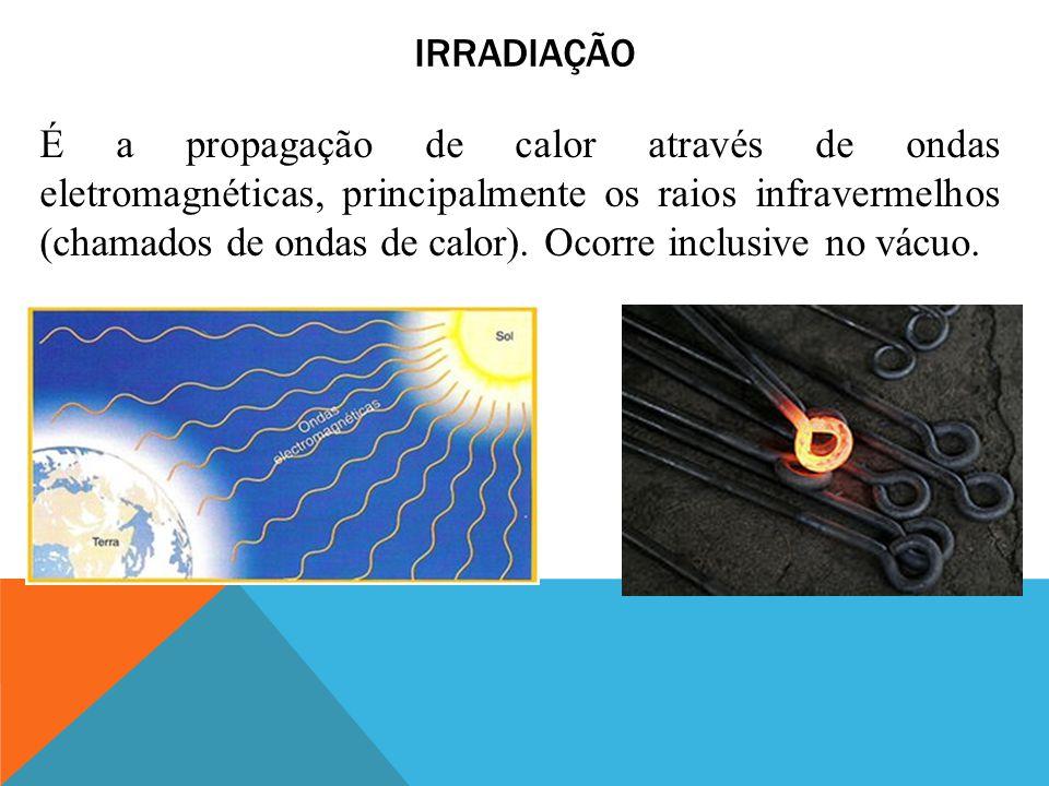 IRRADIAÇÃO É a propagação de calor através de ondas eletromagnéticas, principalmente os raios infravermelhos (chamados de ondas de calor). Ocorre incl