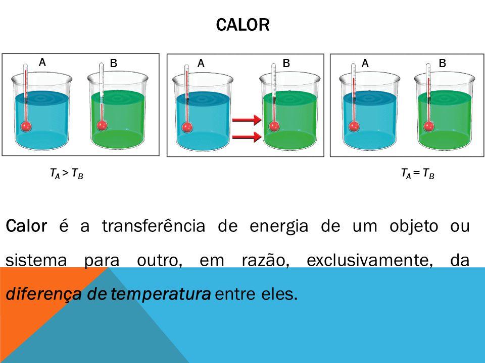 T A > T B T A = T B CALOR AB A A B B Calor é a transferência de energia de um objeto ou sistema para outro, em razão, exclusivamente, da diferença de temperatura entre eles.