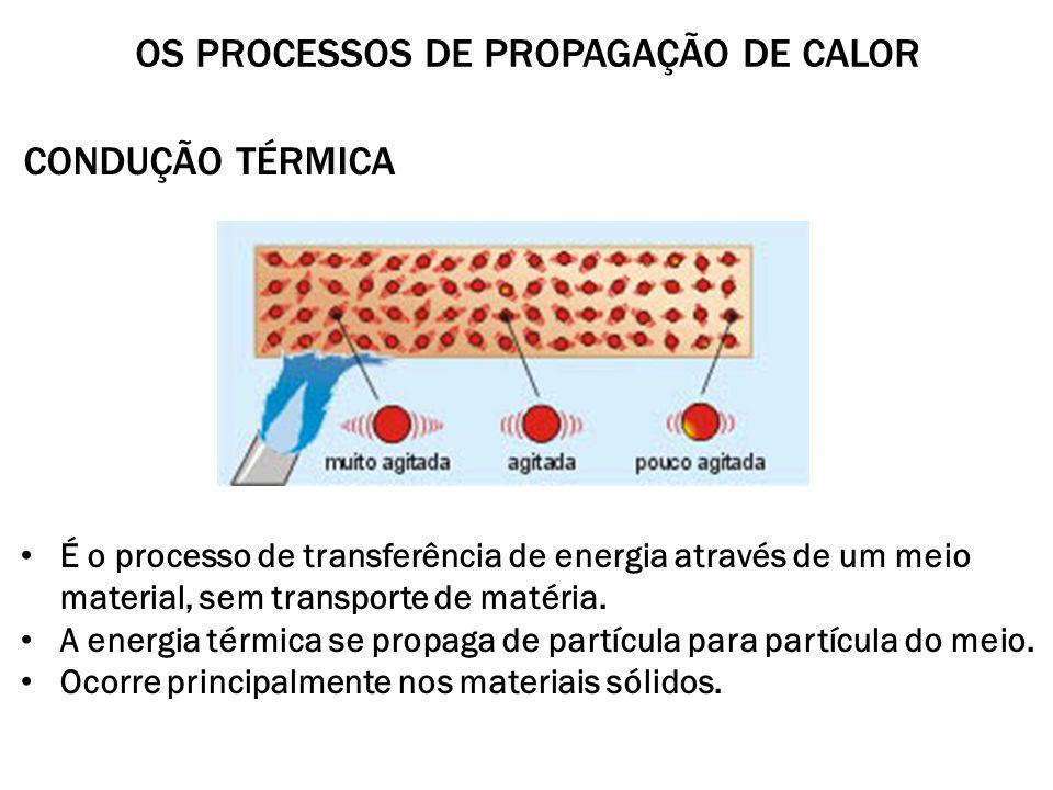 OS PROCESSOS DE PROPAGAÇÃO DE CALOR CONDUÇÃO TÉRMICA É o processo de transferência de energia através de um meio material, sem transporte de matéria.