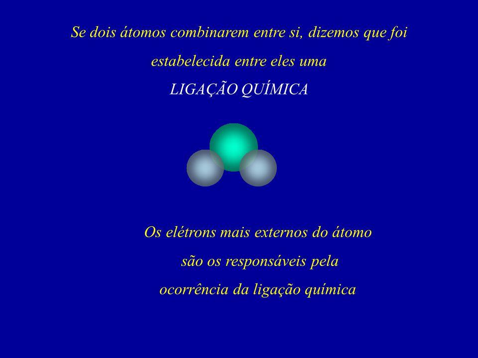 Para ocorrer uma ligação química é necessário que os átomos percam ou ganhem elétrons, ou, então, compartilhem seus elétrons de sua última camada NaClCl + – HH O SÓDIO PERDEU ELÉTRON O CLORO GANHOU ELÉTRON OS ÁTOMOS DE HIDROGÊNIO COMPARTILHARAM ELÉTRONS