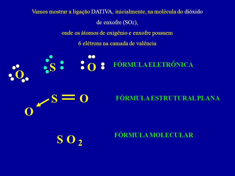Vamos mostrar a ligação DATIVA, inicialmente, na molécula do dióxido de enxofre (SO 2 ), onde os átomos de oxigênio e enxofre possuem 6 elétrons na ca
