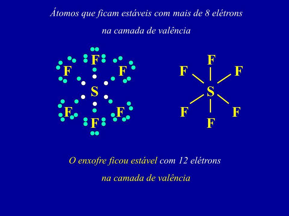 Átomos que ficam estáveis com mais de 8 elétrons na camada de valência S F F F F F F S F F F F F F O enxofre ficou estável com 12 elétrons na camada d