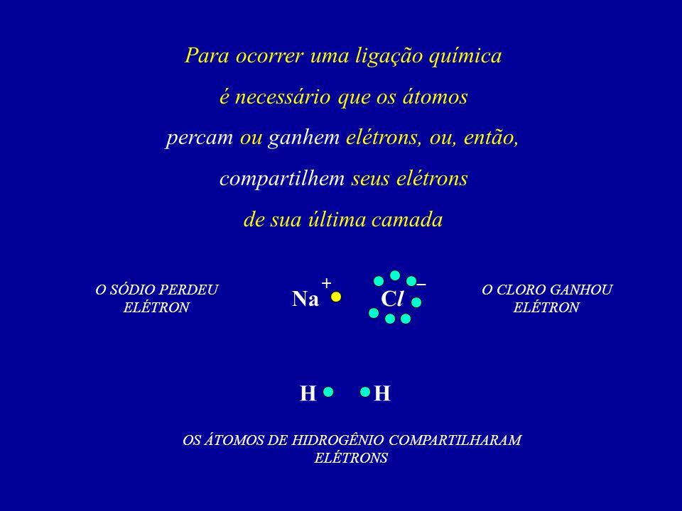Para ocorrer uma ligação química é necessário que os átomos percam ou ganhem elétrons, ou, então, compartilhem seus elétrons de sua última camada NaCl