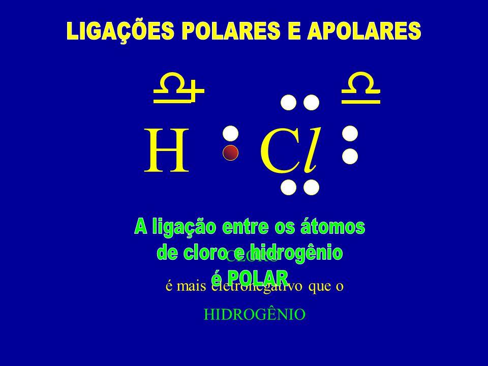 ClCl H CLORO é mais eletronegativo que o HIDROGÊNIO
