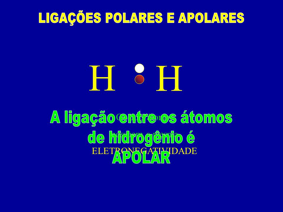 H H Os dois átomos possuem a mesma ELETRONEGATIVIDADE