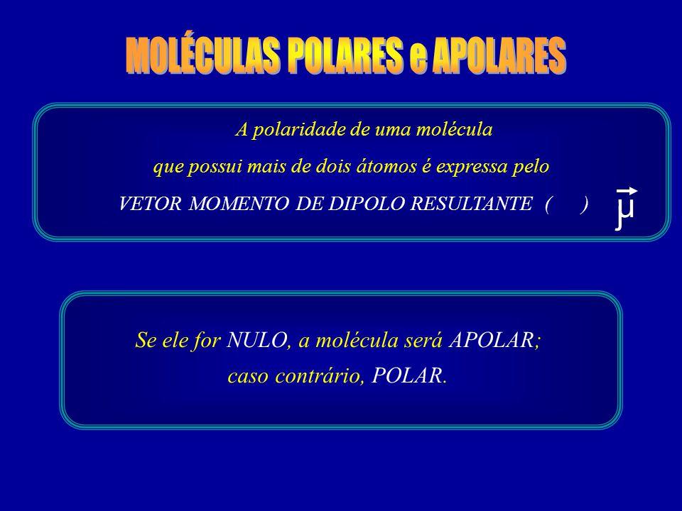 A polaridade de uma molécula que possui mais de dois átomos é expressa pelo VETOR MOMENTO DE DIPOLO RESULTANTE ( ) j u Se ele for NULO, a molécula ser