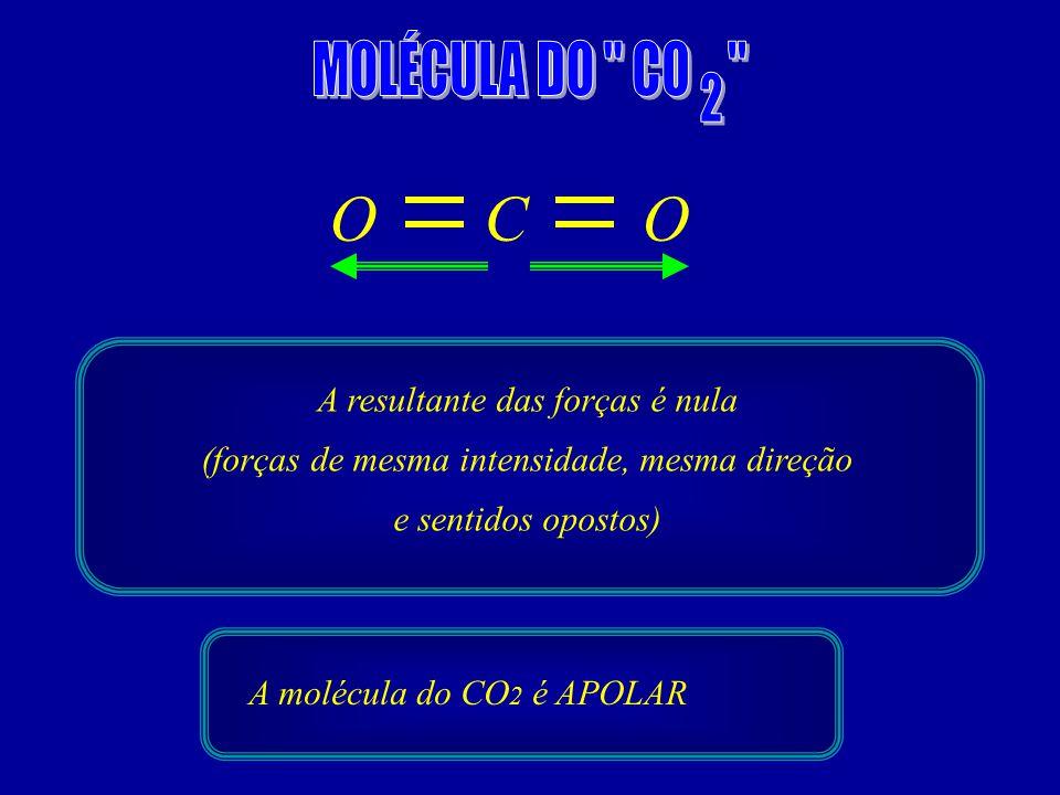 COO A resultante das forças é nula (forças de mesma intensidade, mesma direção e sentidos opostos) A molécula do CO 2 é APOLAR