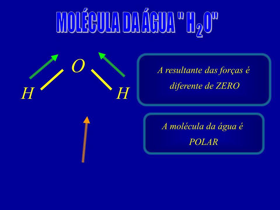 O HH A resultante das forças é diferente de ZERO A molécula da água é POLAR