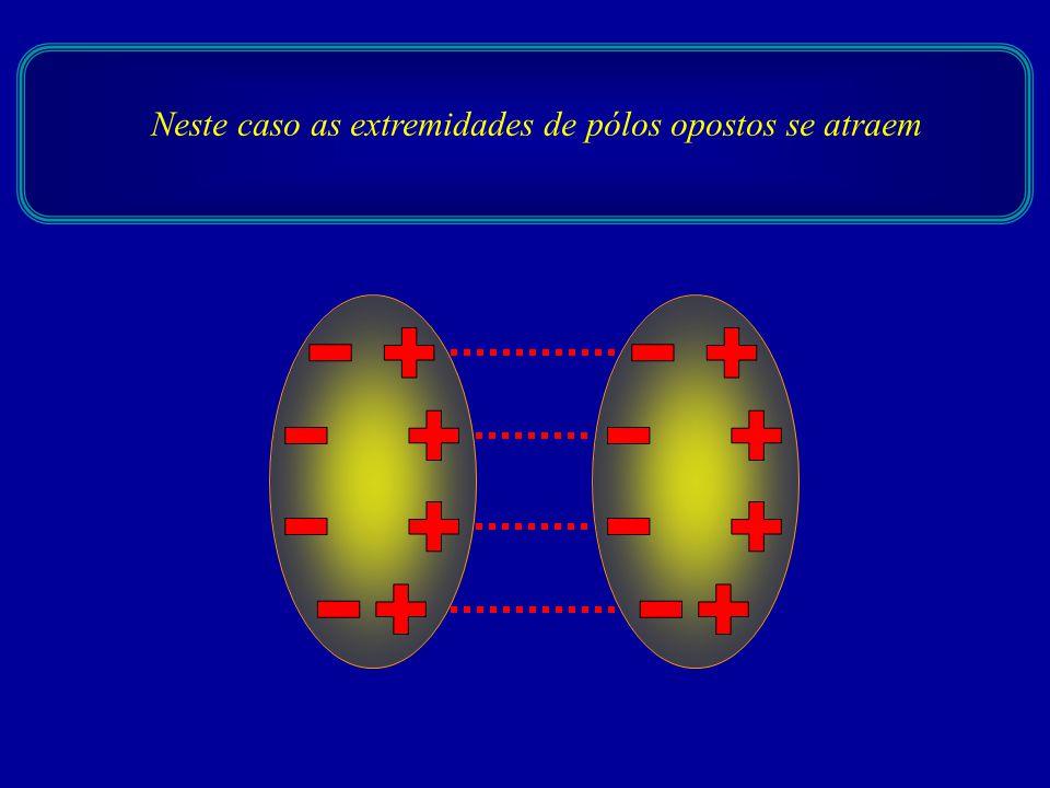 Neste caso as extremidades de pólos opostos se atraem